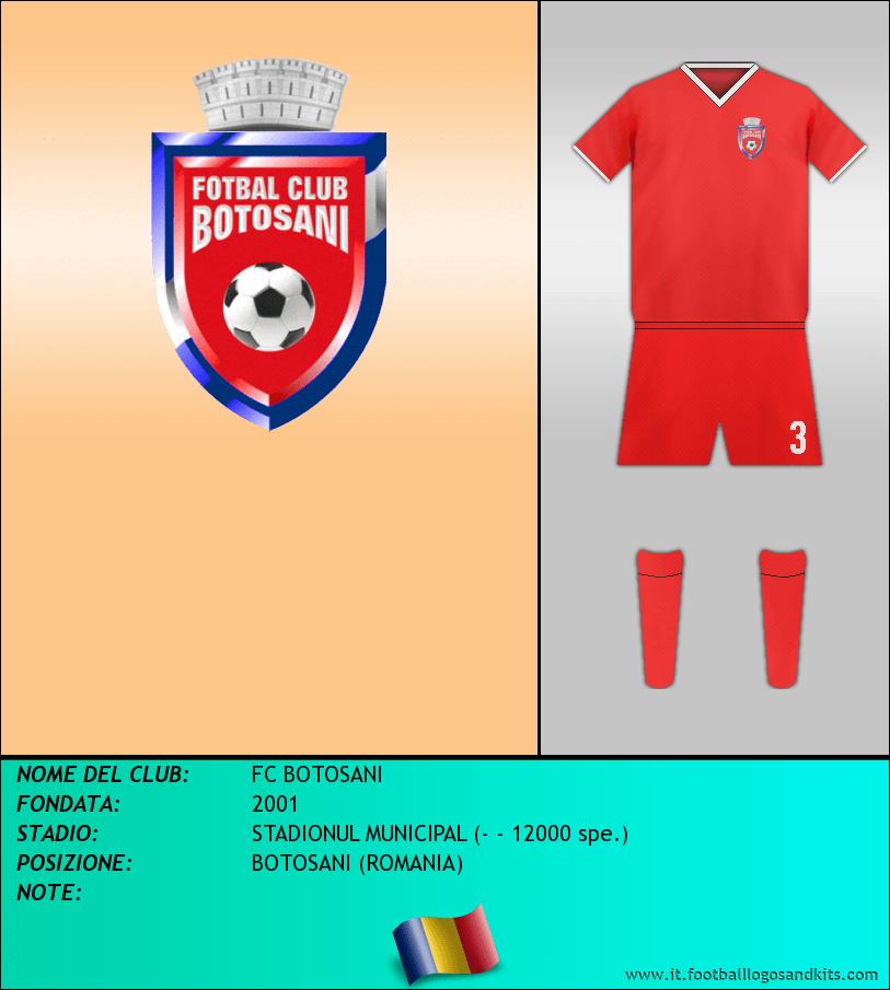 lot – FC Botoșani  |Fc Botosani