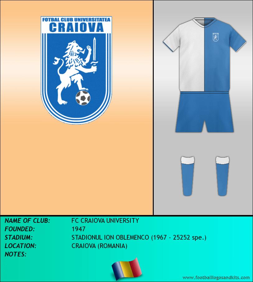 Logo of FC CRAIOVA UNIVERSITY
