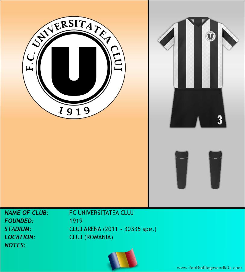 Logo of FC UNIVERSITATEA CLUJ