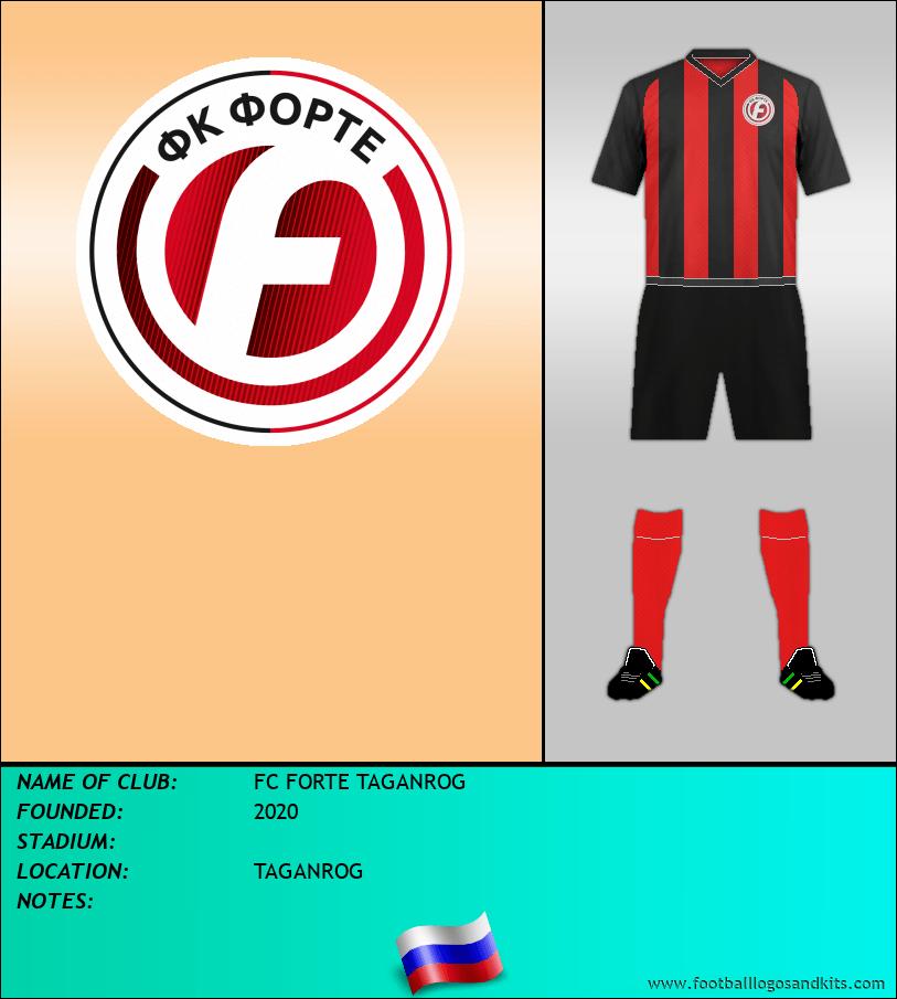 Logo of FC FORTE TAGANROG