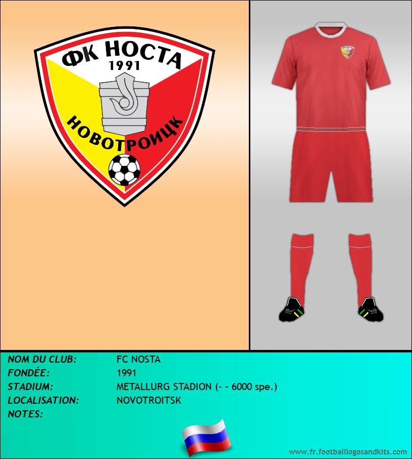Logo de FC NOSTA