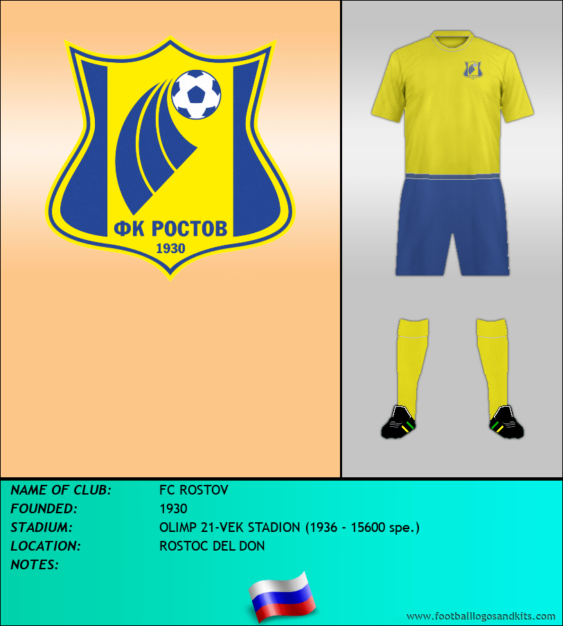 ef4861e9c Logo of FC ROSTOV