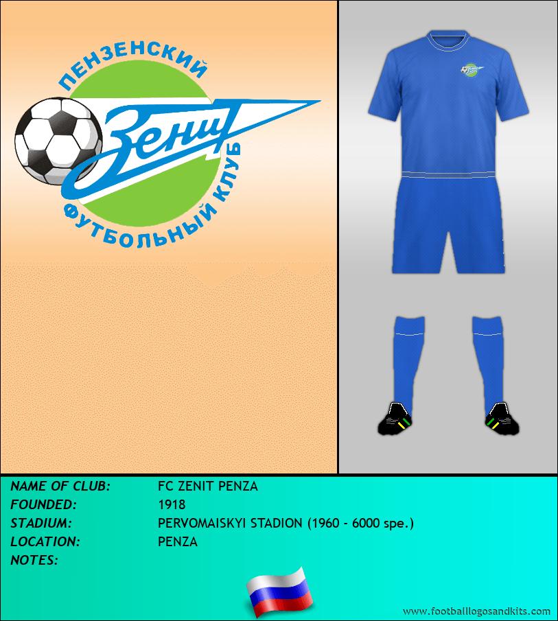 Logo of FC ZENIT PENZA