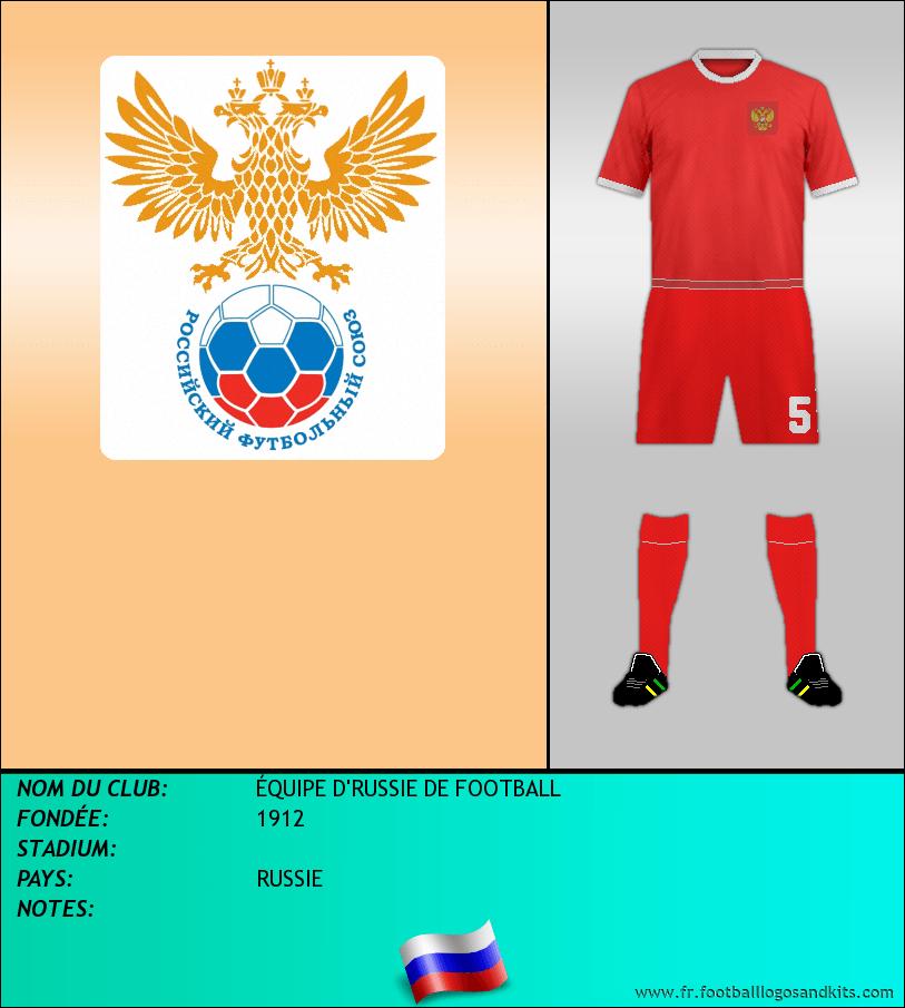 Logo de ÉQUIPE D'RUSSIE DE FOOTBALL