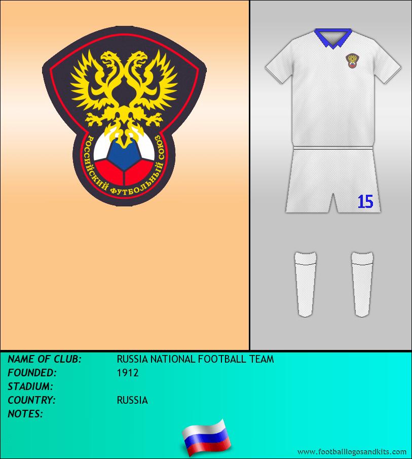 Logo of SELECCIÓN RUSA