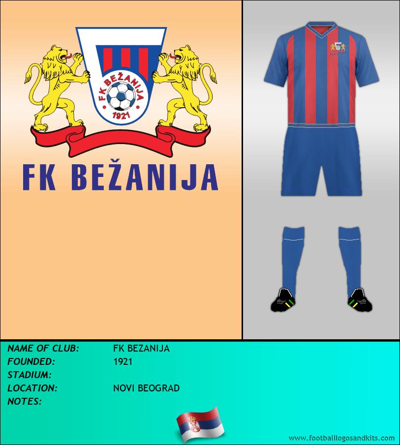 Logo of FK BEZANIJA
