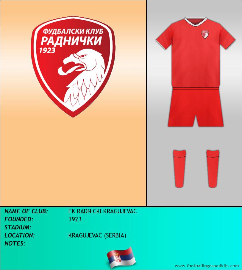 Logo of FK RADNICKI KRAGUJEVAC