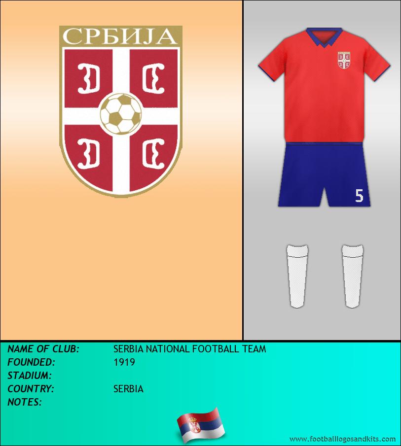 Logo of SELECCIÓN SERBIA