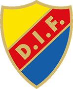 Logo of DJURGARDEN IF