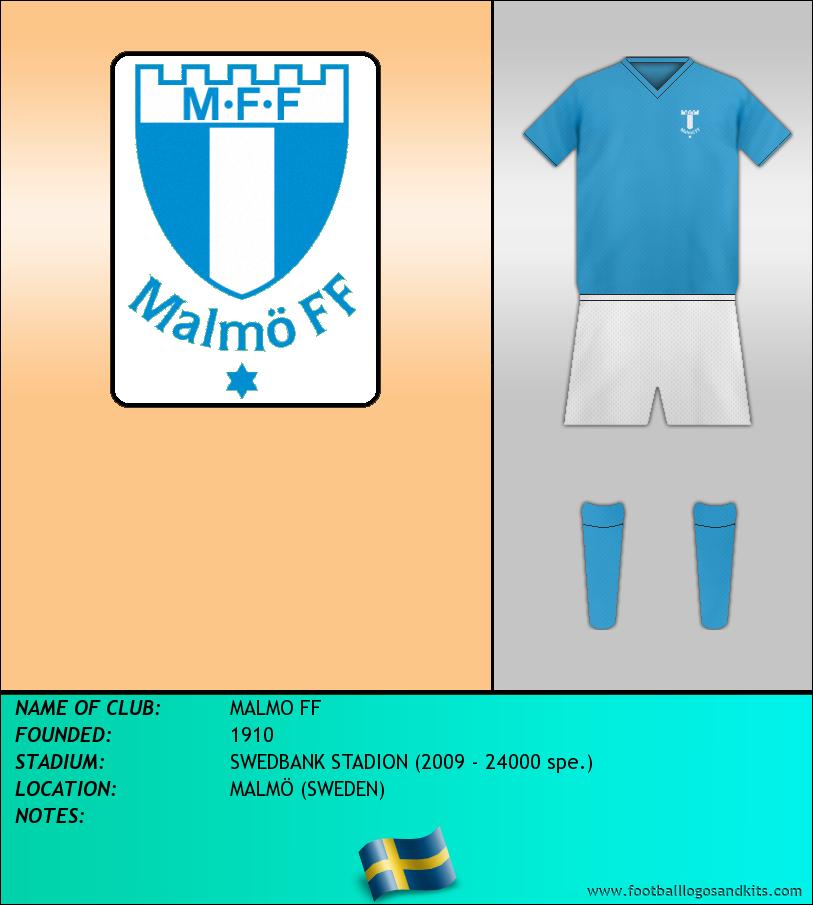 Logo of MALMO FF