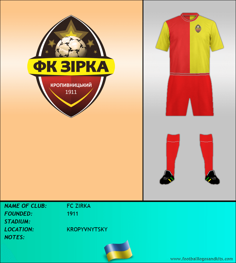 Logo of FC ZIRKA